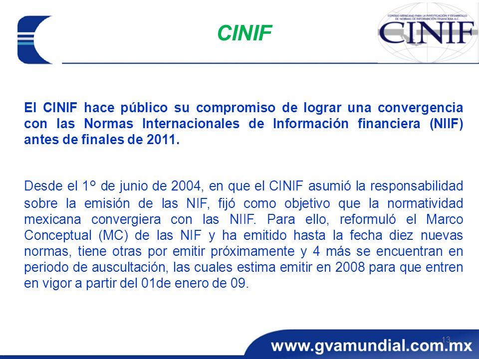 El CINIF hace público su compromiso de lograr una convergencia con las Normas Internacionales de Información financiera (NIIF) antes de finales de 201
