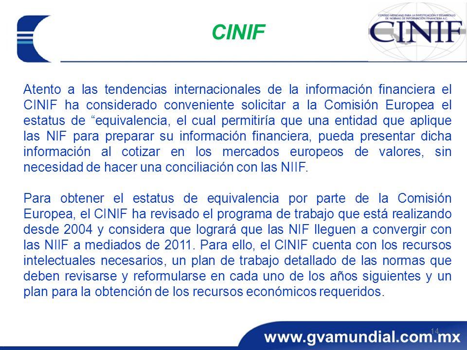 Atento a las tendencias internacionales de la información financiera el CINIF ha considerado conveniente solicitar a la Comisión Europea el estatus de