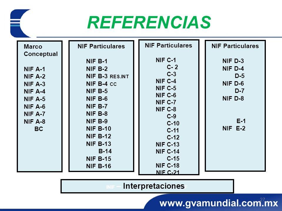 27 REFERENCIAS Marco Conceptual NIF A-1 NIF A-2 NIF A-3 NIF A-4 NIF A-5 NIF A-6 NIF A-7 NIF A-8 BC NIF Particulares NIF B-1 NIF B-2 NIF B-3 RES.INT NI