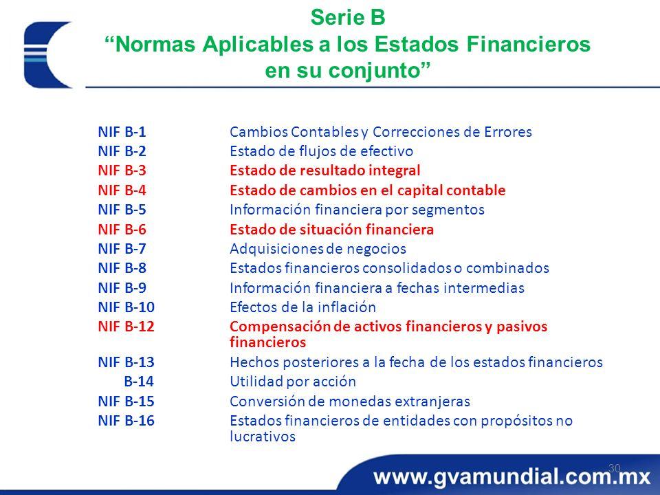 30 Serie B Normas Aplicables a los Estados Financieros en su conjunto NIF B-1 Cambios Contables y Correcciones de Errores NIF B-2Estado de flujos de e