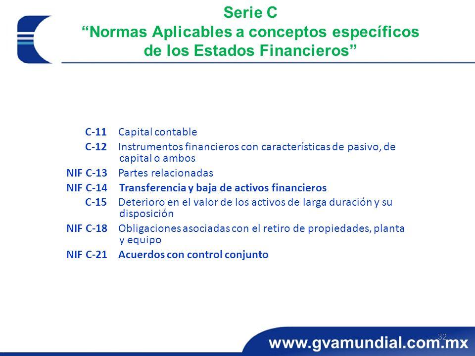32 Serie C Normas Aplicables a conceptos específicos de los Estados Financieros C-11 Capital contable C-12 Instrumentos financieros con característica