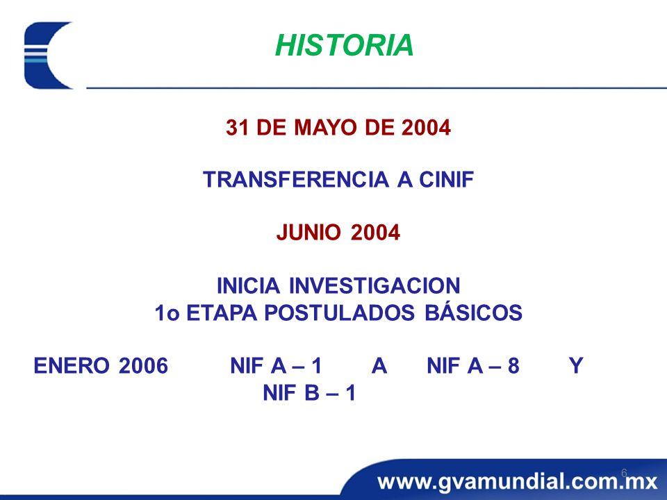 31 DE MAYO DE 2004 TRANSFERENCIA A CINIF JUNIO 2004 INICIA INVESTIGACION 1o ETAPA POSTULADOS BÁSICOS ENERO 2006NIF A – 1 ANIF A – 8 Y NIF B – 1 6 HIST