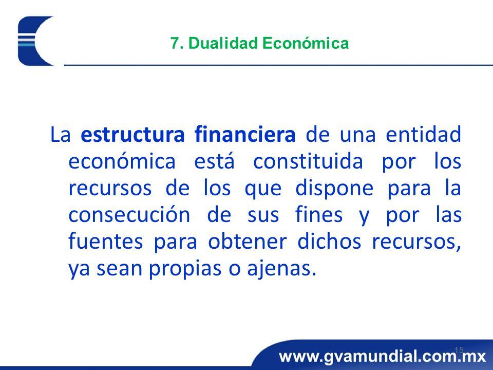15 7. Dualidad Económica La estructura financiera de una entidad económica está constituida por los recursos de los que dispone para la consecución de