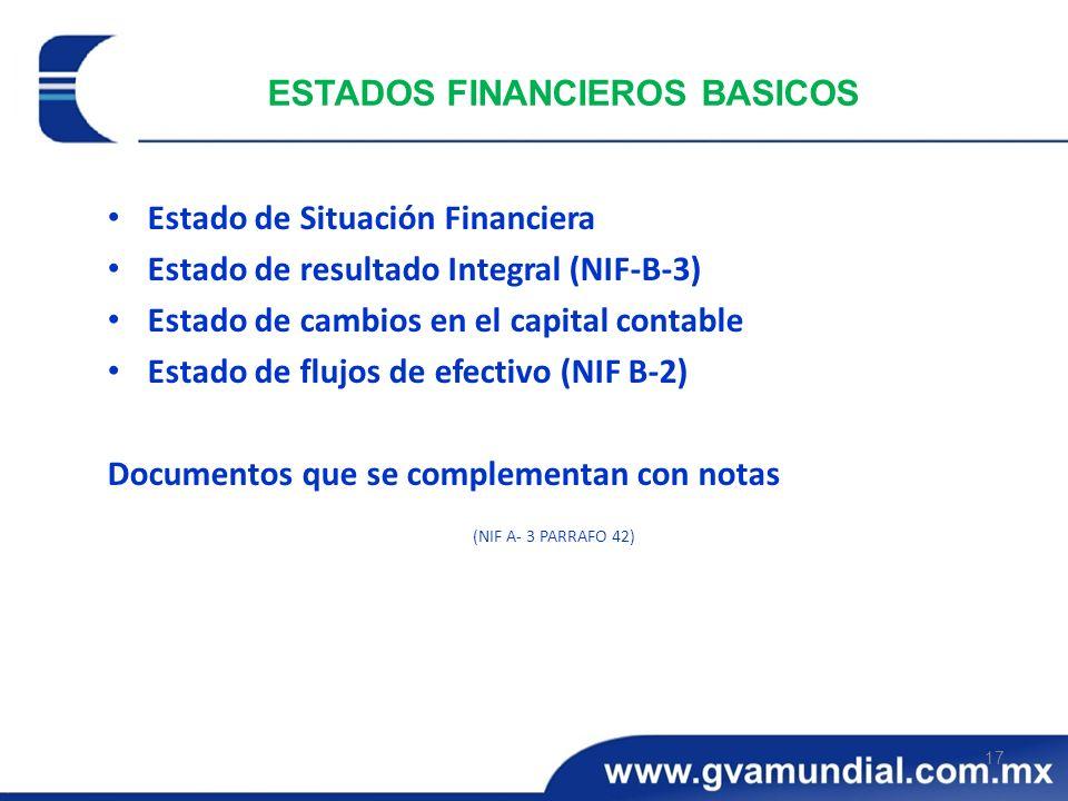 17 ESTADOS FINANCIEROS BASICOS Estado de Situación Financiera Estado de resultado Integral (NIF-B-3) Estado de cambios en el capital contable Estado d