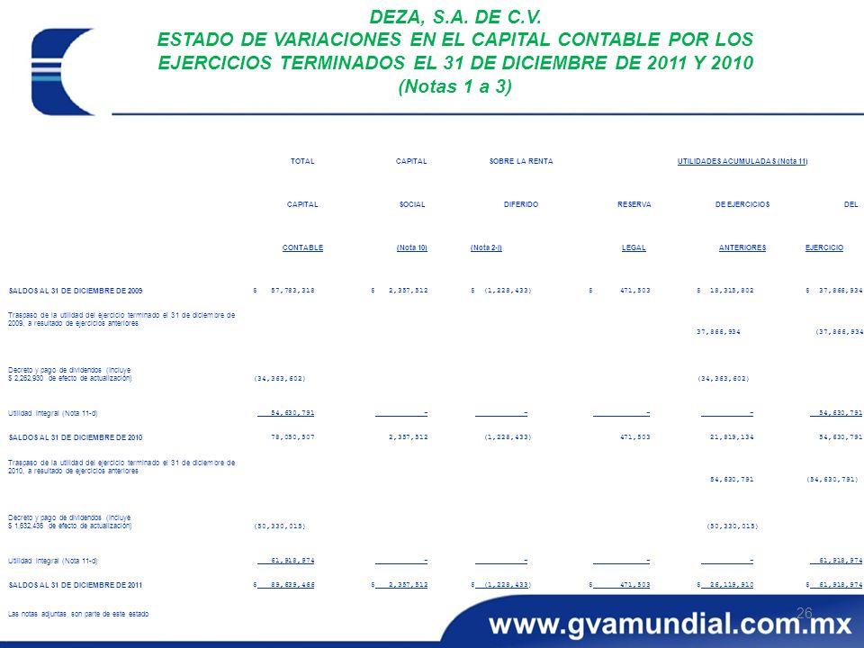 26 DEZA, S.A. DE C.V. ESTADO DE VARIACIONES EN EL CAPITAL CONTABLE POR LOS EJERCICIOS TERMINADOS EL 31 DE DICIEMBRE DE 2011 Y 2010 (Notas 1 a 3)
