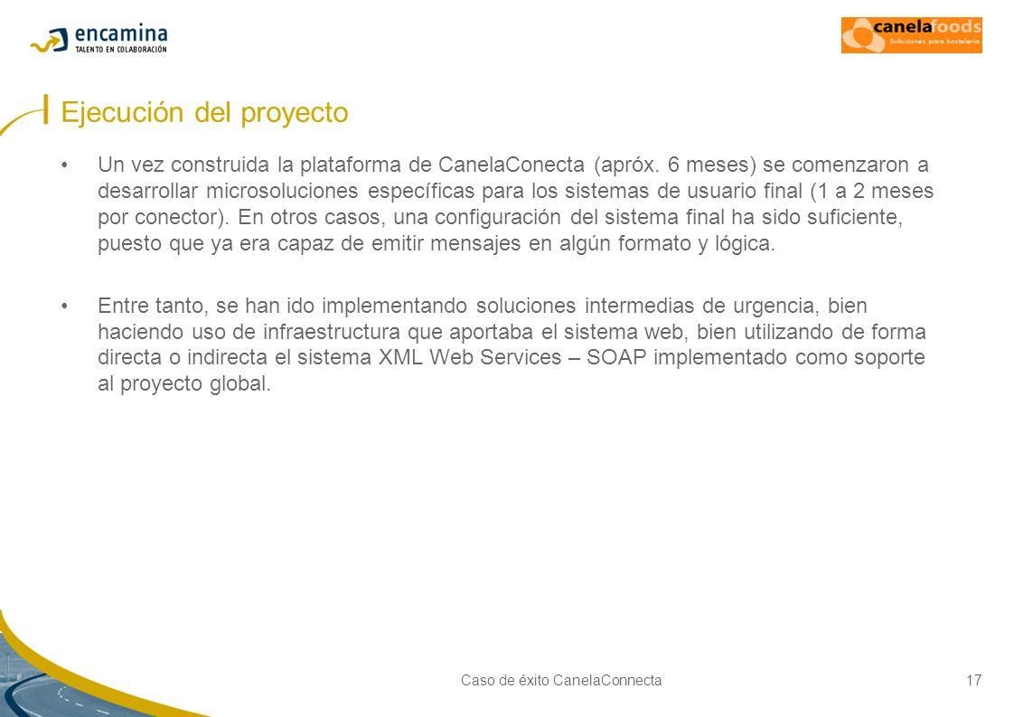 Caso de éxito CanelaConnecta17 Ejecución del proyecto Un vez construida la plataforma de CanelaConecta (apróx. 6 meses) se comenzaron a desarrollar mi