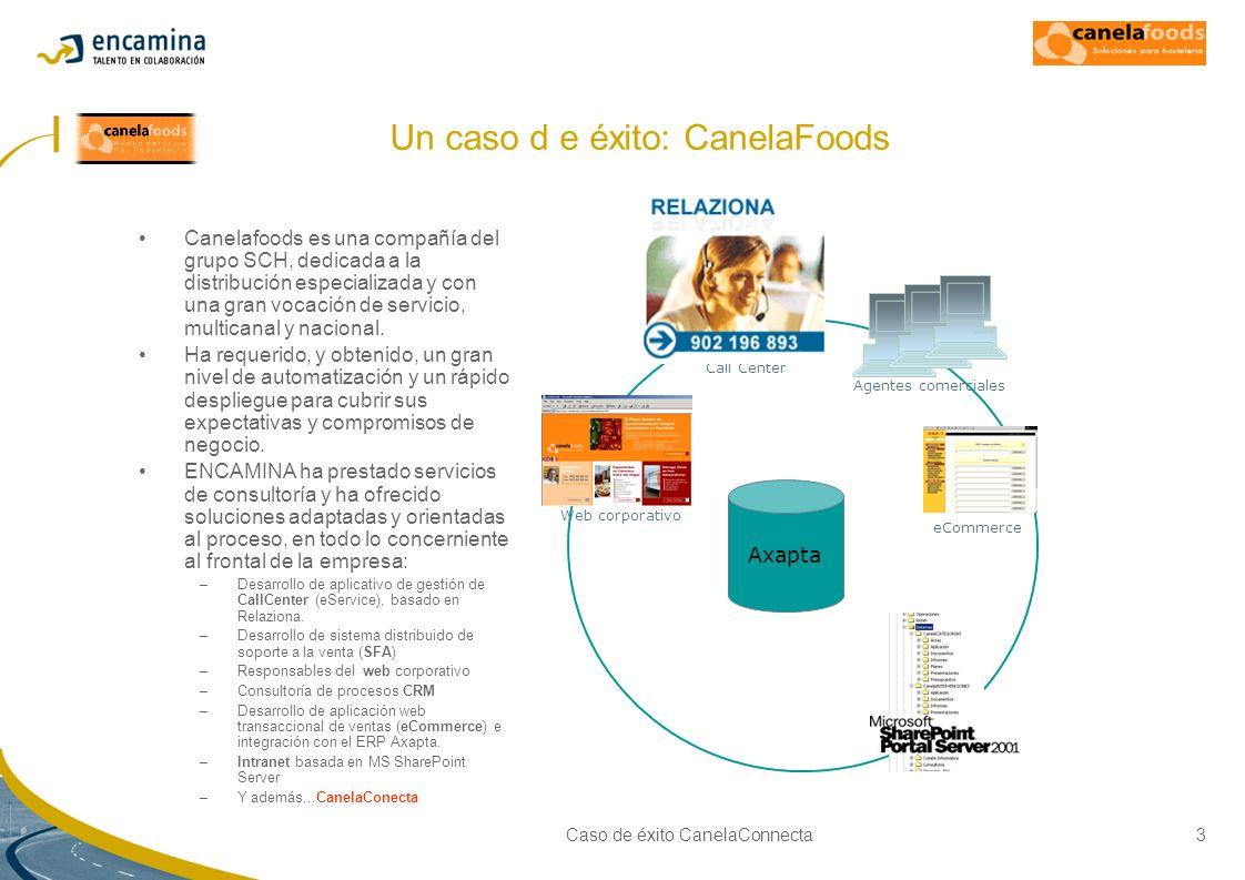 Caso de éxito CanelaConnecta4 Misión y objetivos de CanelaConecta Contexto: CanelaFoods, apoyado por ENCAMINA, ha desarrollado el concepto de CanelaConecta, como compendio de procedimientos y herramientas altamente eficientes, para facilitar el proceso de compra a sus clientes, sea cual sea su contexto tecnológico, y automatizar el de venta del propio Canelafoods.