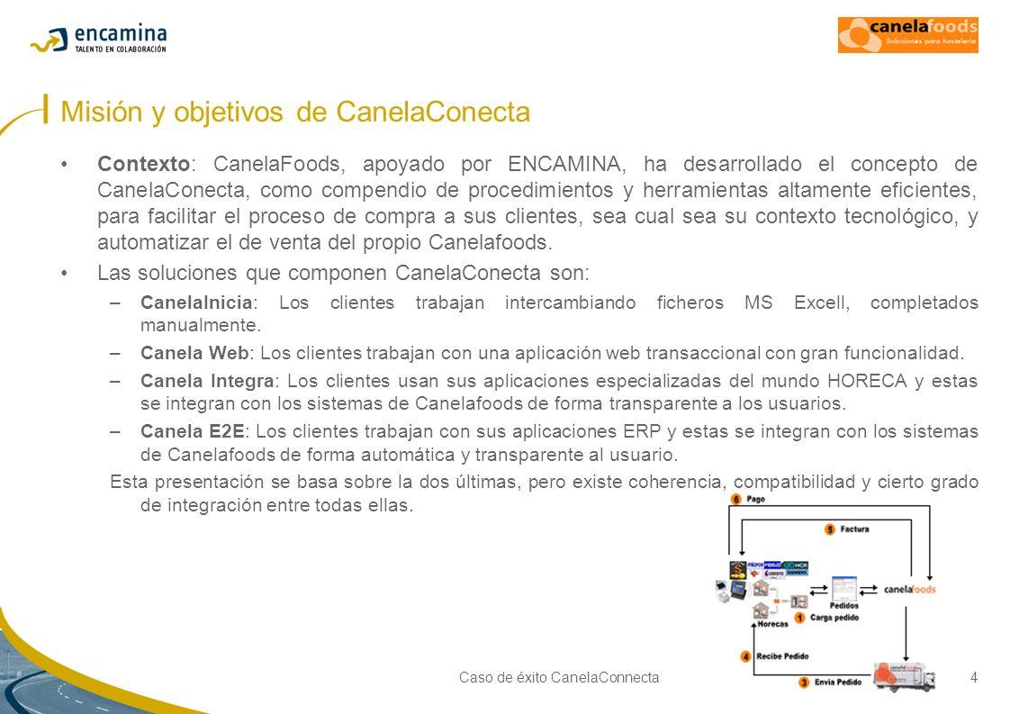 Caso de éxito CanelaConnecta4 Misión y objetivos de CanelaConecta Contexto: CanelaFoods, apoyado por ENCAMINA, ha desarrollado el concepto de CanelaCo
