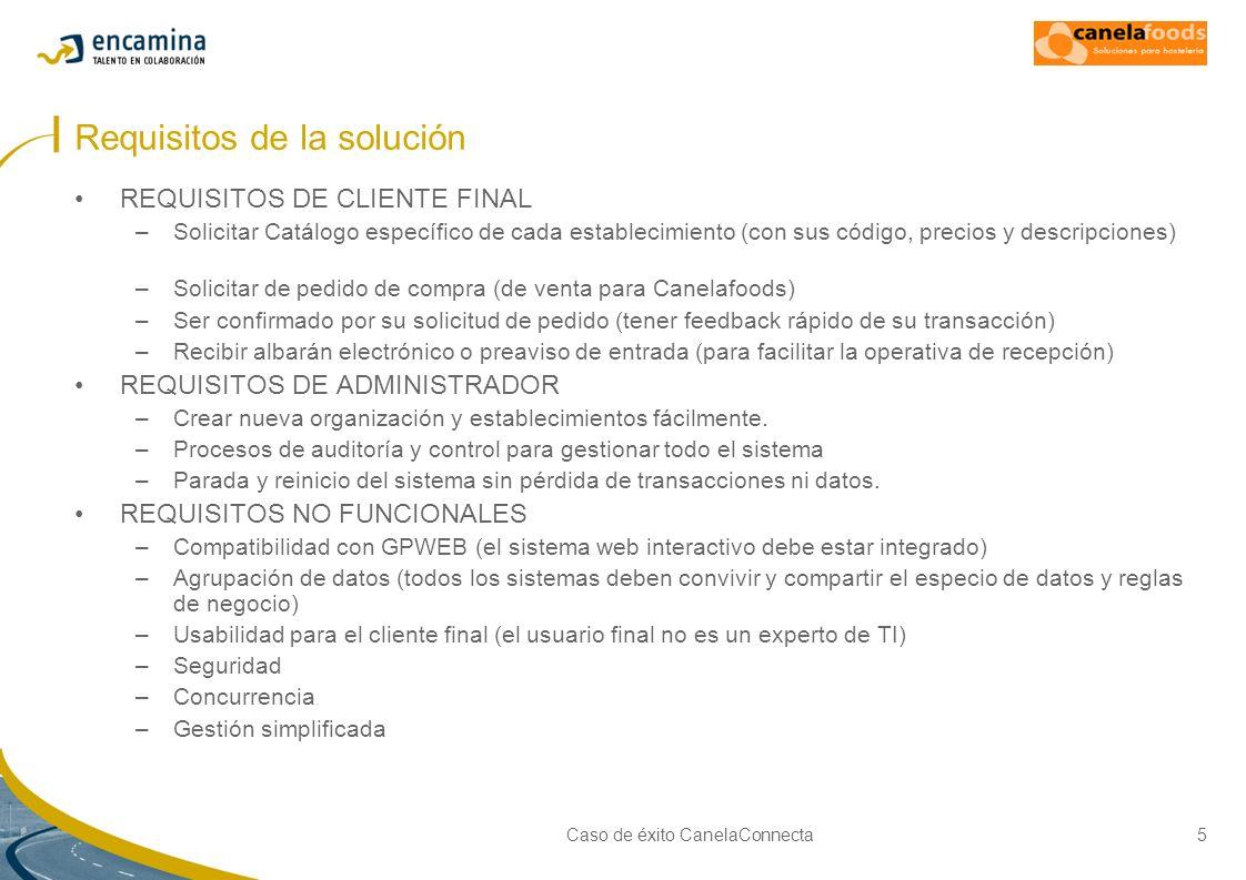 Caso de éxito CanelaConnecta5 Requisitos de la solución REQUISITOS DE CLIENTE FINAL –Solicitar Catálogo específico de cada establecimiento (con sus có