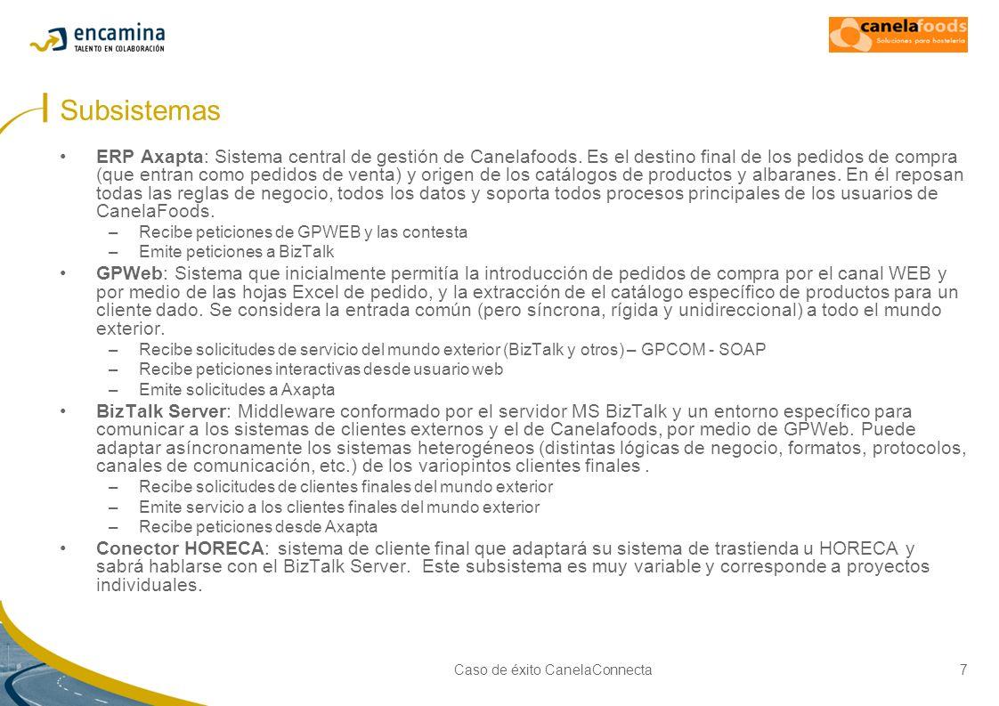 Caso de éxito CanelaConnecta7 Subsistemas ERP Axapta: Sistema central de gestión de Canelafoods. Es el destino final de los pedidos de compra (que ent