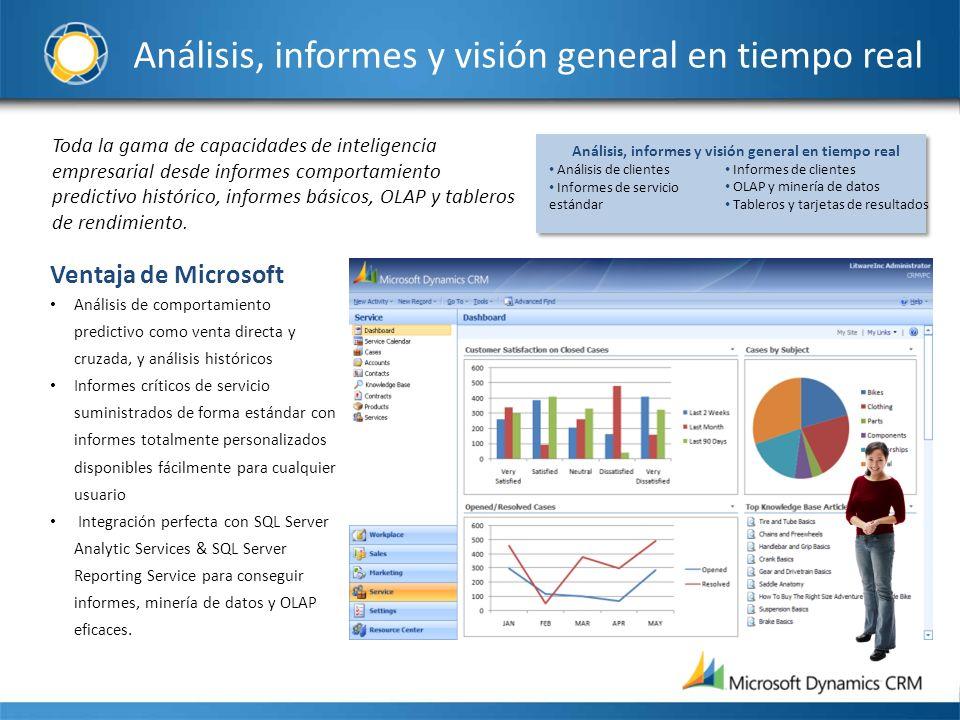 Análisis, informes y visión general en tiempo real Toda la gama de capacidades de inteligencia empresarial desde informes comportamiento predictivo hi