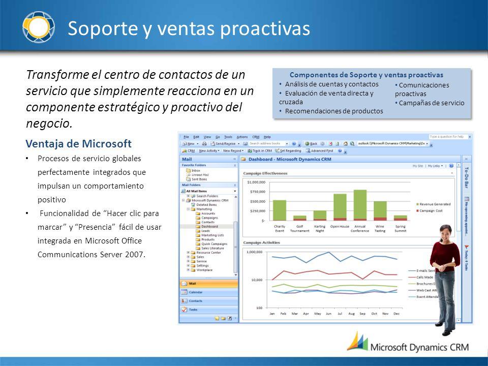 Soporte y ventas proactivas Transforme el centro de contactos de un servicio que simplemente reacciona en un componente estratégico y proactivo del ne