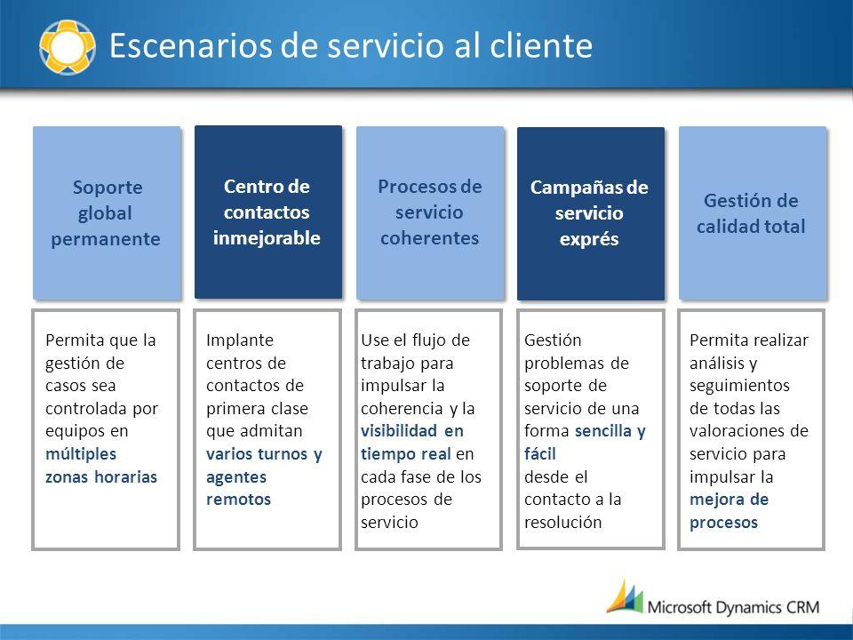 Escenarios de servicio al cliente Soporte global permanente Centro de contactos inmejorable Procesos de servicio coherentes Campañas de servicio expré