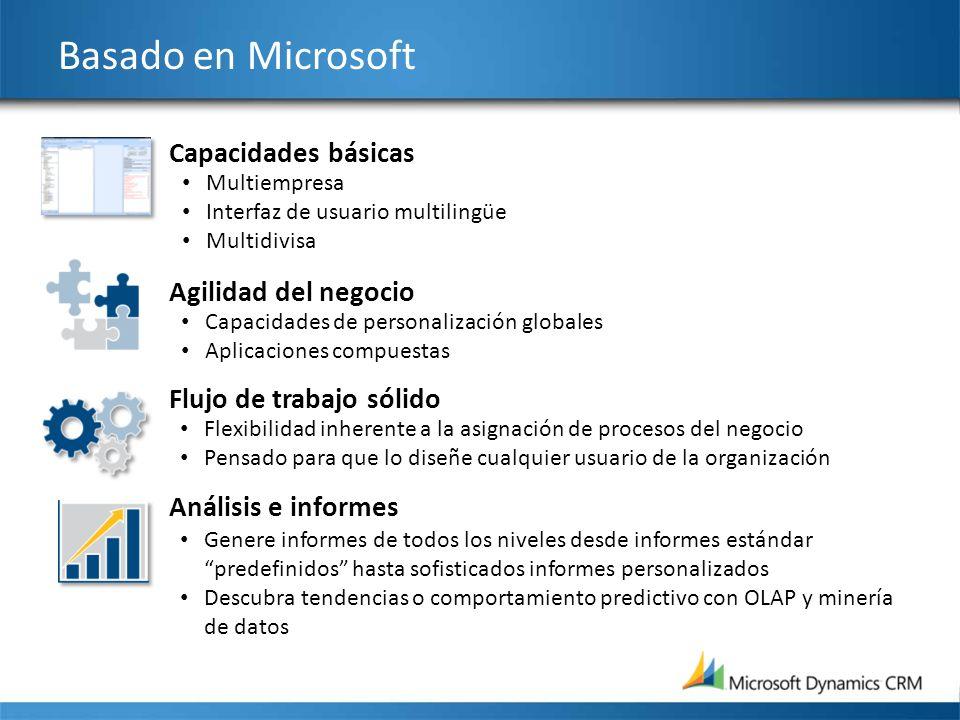 Basado en Microsoft Capacidades básicas Agilidad del negocio Flujo de trabajo sólido Análisis e informes Multiempresa Interfaz de usuario multilingüe