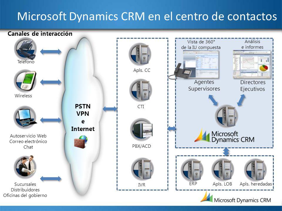 Microsoft Dynamics CRM en el centro de contactos Teléfono Wireless Autoservicio Web Correo electrónico Chat Sucursales Distribuidores Oficinas del gob