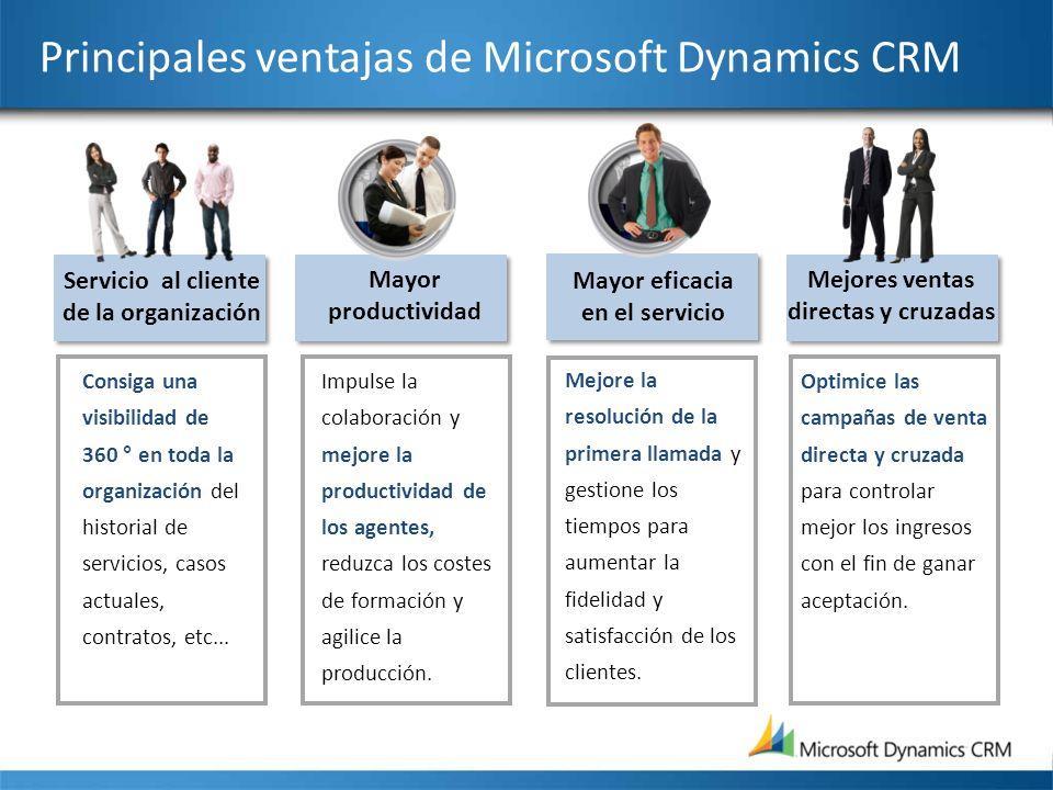 Principales ventajas de Microsoft Dynamics CRM Consiga una visibilidad de 360 ° en toda la organización del historial de servicios, casos actuales, co