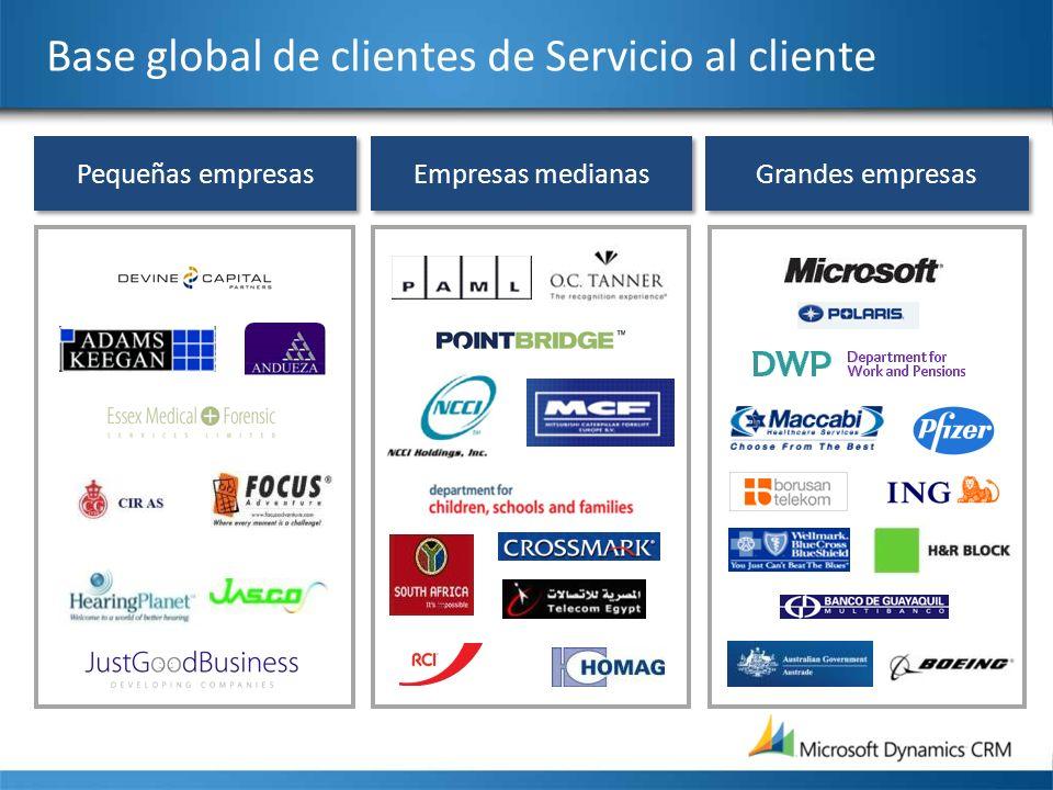 Empresas medianas Pequeñas empresas Grandes empresas Base global de clientes de Servicio al cliente