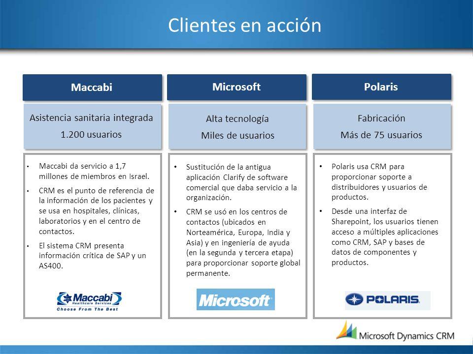 Clientes en acción Alta tecnología Miles de usuarios Sustitución de la antigua aplicación Clarify de software comercial que daba servicio a la organiz