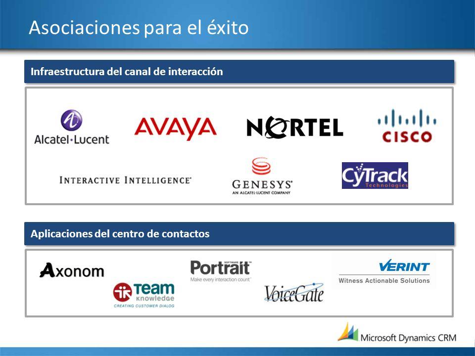 Asociaciones para el éxito Infraestructura del canal de interacción Aplicaciones del centro de contactos