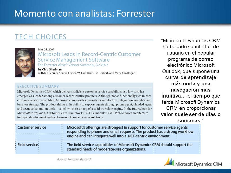 Fuente: Forrester Research Momento con analistas: Forrester Microsoft Dynamics CRM ha basado su interfaz de usuario en el popular programa de correo e