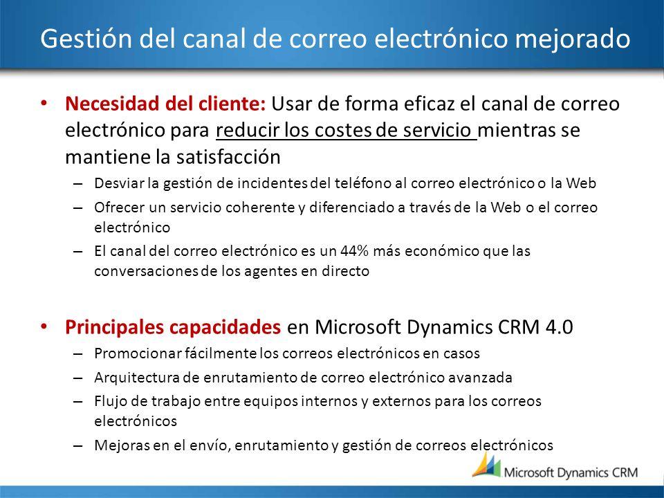 Gestión del canal de correo electrónico mejorado Necesidad del cliente: Usar de forma eficaz el canal de correo electrónico para reducir los costes de