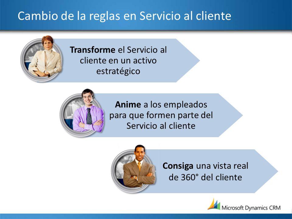 Transforme el Servicio al cliente en un activo estratégico Cambio de la reglas en Servicio al cliente Anime a los empleados para que formen parte del
