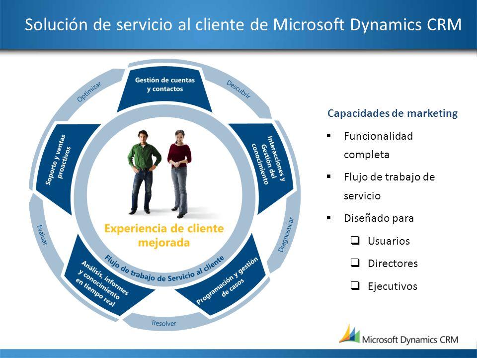 Solución de servicio al cliente de Microsoft Dynamics CRM Capacidades de marketing Funcionalidad completa Flujo de trabajo de servicio Diseñado para U