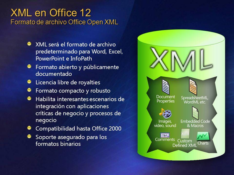 XML en Office 12 Formato de archivo Office Open XML XML será el formato de archivo predeterminado para Word, Excel, PowerPoint e InfoPath Formato abierto y públicamente documentado Licencia libre de royalties Formato compacto y robusto Habilita interesantes escenarios de integración con aplicaciones críticas de negocio y procesos de negocio Compatibilidad hasta Office 2000 Soporte asegurado para los formatos binarios