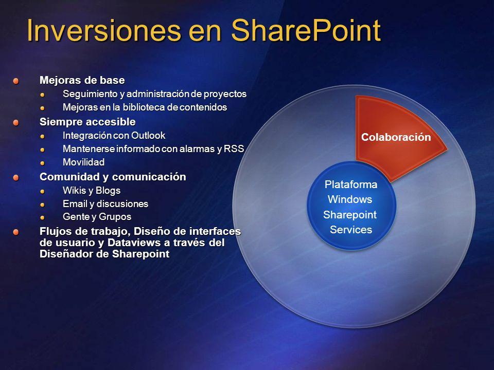Plataforma Windows Sharepoint Services Colaboración Inversiones en SharePoint Mejoras de base Seguimiento y administración de proyectos Mejoras en la biblioteca de contenidos Siempre accesible Integración con Outlook Mantenerse informado con alarmas y RSS Movilidad Comunidad y comunicación Wikis y Blogs Email y discusiones Gente y Grupos Flujos de trabajo, Diseño de interfaces de usuario y Dataviews a través del Diseñador de Sharepoint
