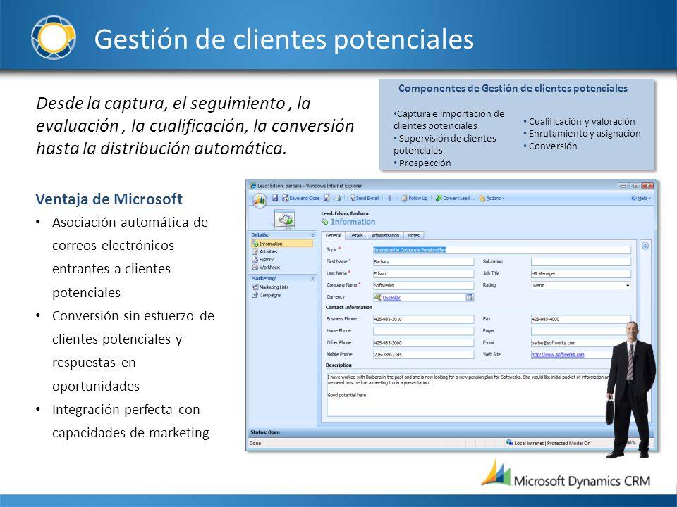 Microsoft Dynamics CRM para Ventas : Gestión de respuestas de ventas coordinada Objetivo: Sencilla gestión del proceso de cada fase en respuesta a RFPs y otras solicitudes de ventas – Definir y gestionar tareas específicas y pérdidas de respuestas – Coordinar colaboraciones de varios grupos – Optimizar recursos para maximizar la productividad – Garantizar la calidad de cada respuesta proporcionada Principales capacidades en Microsoft Dynamics CRM 4.0 – Flujo de trabajo entre equipos internos y externos – Funcionalidad de combinación de correspondencia mejorada – Visibilidad y gestión de actividades de 360º