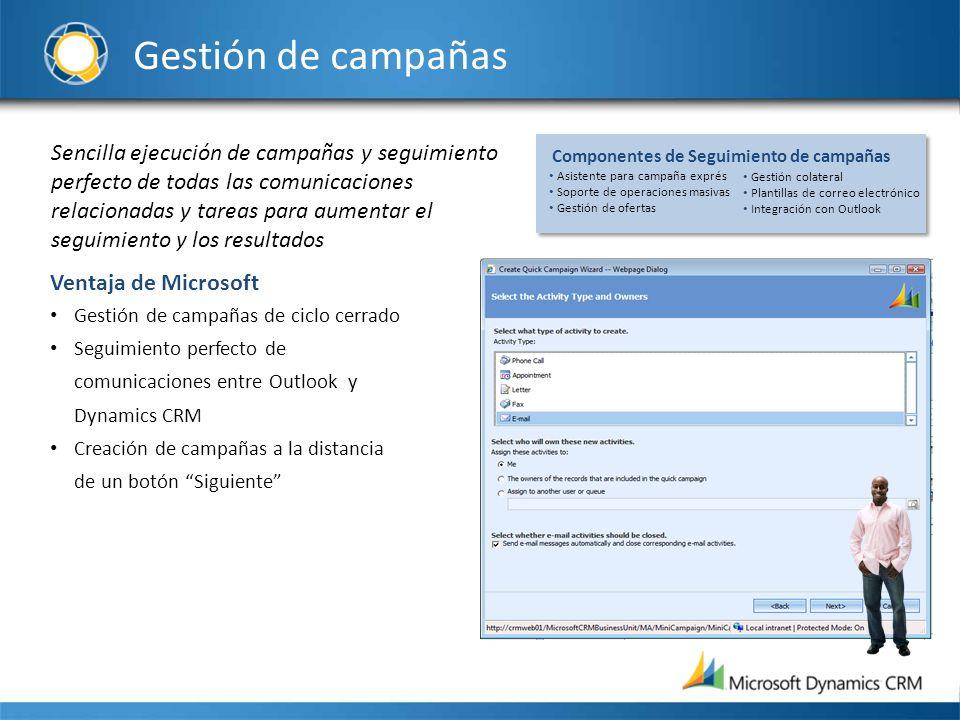 Gestión de campañas Sencilla ejecución de campañas y seguimiento perfecto de todas las comunicaciones relacionadas y tareas para aumentar el seguimien