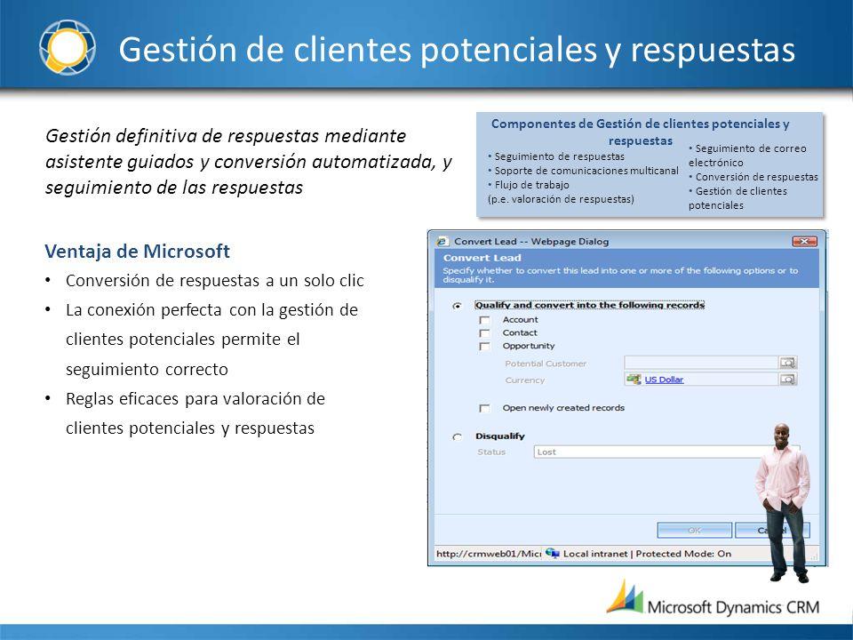 Gestión de clientes potenciales y respuestas Gestión definitiva de respuestas mediante asistente guiados y conversión automatizada, y seguimiento de l