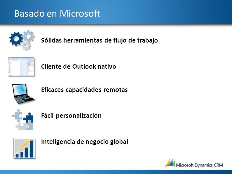 Basado en Microsoft Sólidas herramientas de flujo de trabajo Cliente de Outlook nativo Eficaces capacidades remotas Fácil personalización Inteligencia