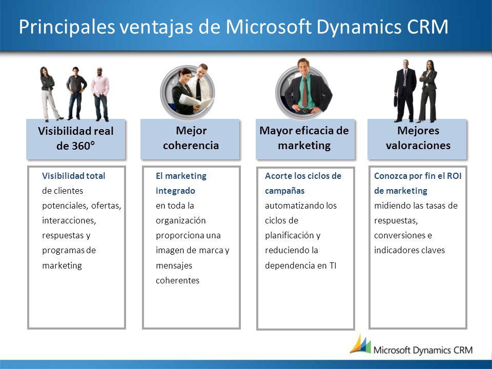 Principales ventajas de Microsoft Dynamics CRM Visibilidad total de clientes potenciales, ofertas, interacciones, respuestas y programas de marketing