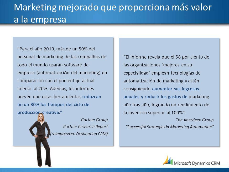 Marketing mejorado que proporciona más valor a la empresa El informe revela que el 58 por ciento de las organizaciones mejores en su especialidad empl