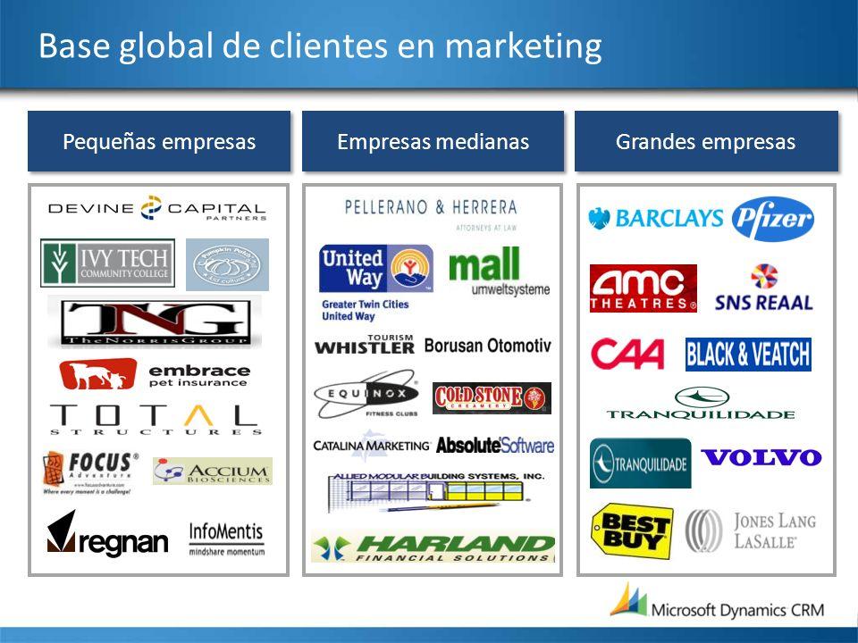 Empresas medianas Pequeñas empresas Grandes empresas Base global de clientes en marketing