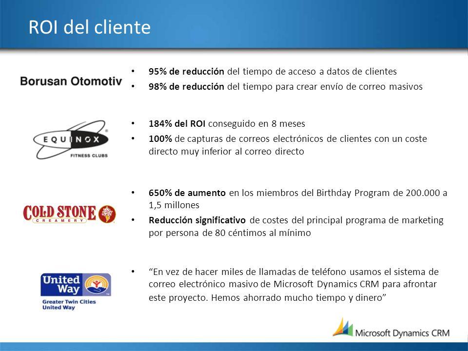 ROI del cliente 95% de reducción del tiempo de acceso a datos de clientes 98% de reducción del tiempo para crear envío de correo masivos 184% del ROI