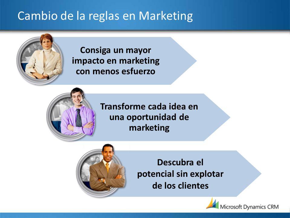 Consiga un mayor impacto en marketing con menos esfuerzo Cambio de la reglas en Marketing Transforme cada idea en una oportunidad de marketing Descubr