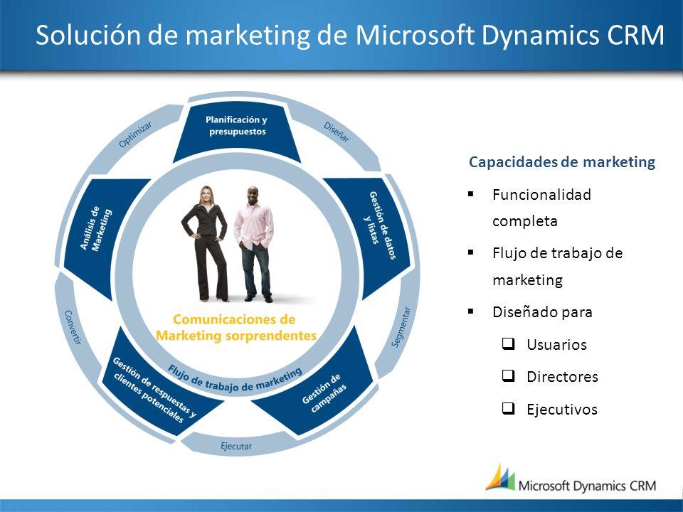 Solución de marketing de Microsoft Dynamics CRM Capacidades de marketing Funcionalidad completa Flujo de trabajo de marketing Diseñado para Usuarios D
