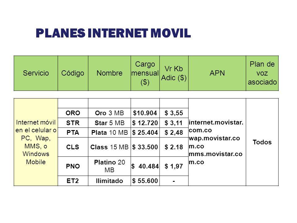 PLANES INTERNET MOVIL ServicioCódigoNombre Cargo mensual ($) Vr Kb Adic ($) APN Plan de voz asociado Internet móvil en el celular o PC, Wap, MMS, o Wi