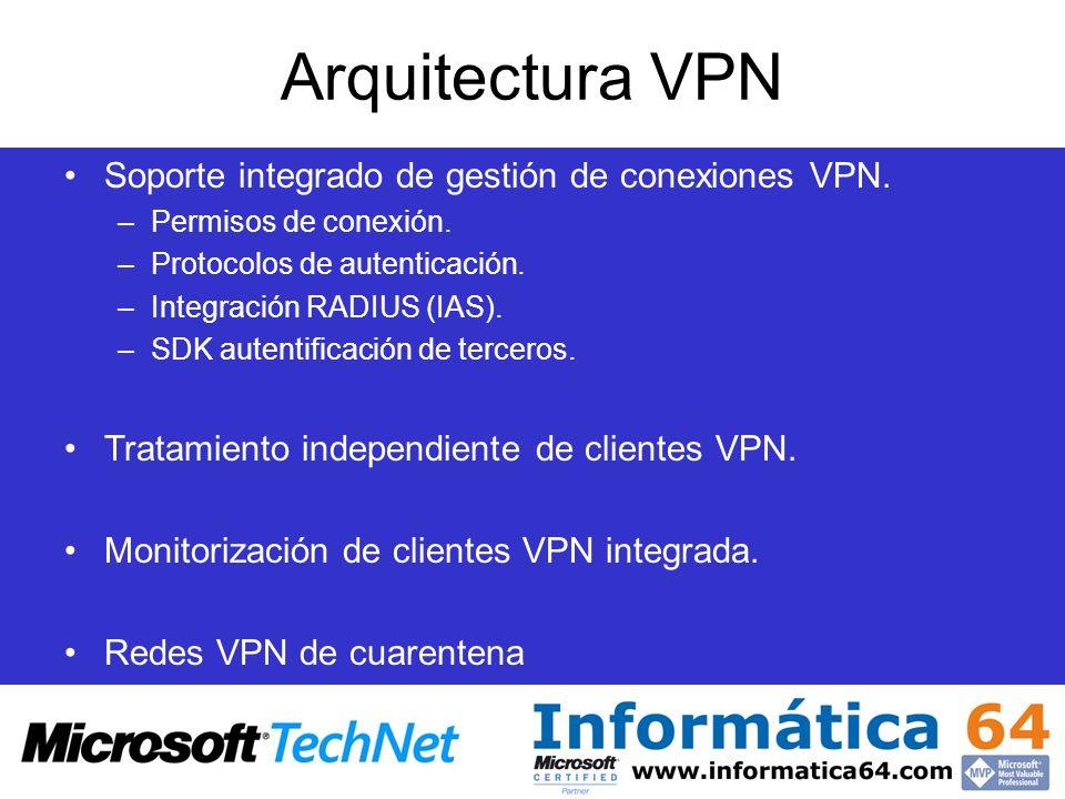 Arquitectura VPN Soporte integrado de gestión de conexiones VPN. –Permisos de conexión. –Protocolos de autenticación. –Integración RADIUS (IAS). –SDK
