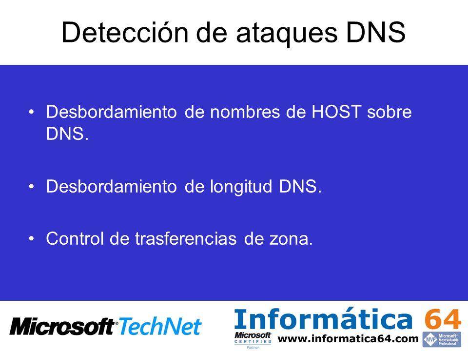 Detección de ataques DNS Desbordamiento de nombres de HOST sobre DNS. Desbordamiento de longitud DNS. Control de trasferencias de zona.