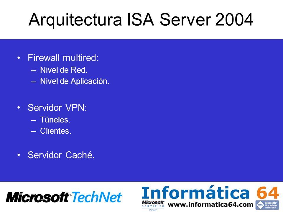 Arquitectura ISA Server 2004 Firewall multired: –Nivel de Red. –Nivel de Aplicación. Servidor VPN: –Túneles. –Clientes. Servidor Caché.