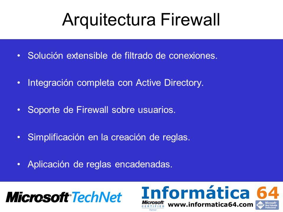 Arquitectura Firewall Solución extensible de filtrado de conexiones. Integración completa con Active Directory. Soporte de Firewall sobre usuarios. Si