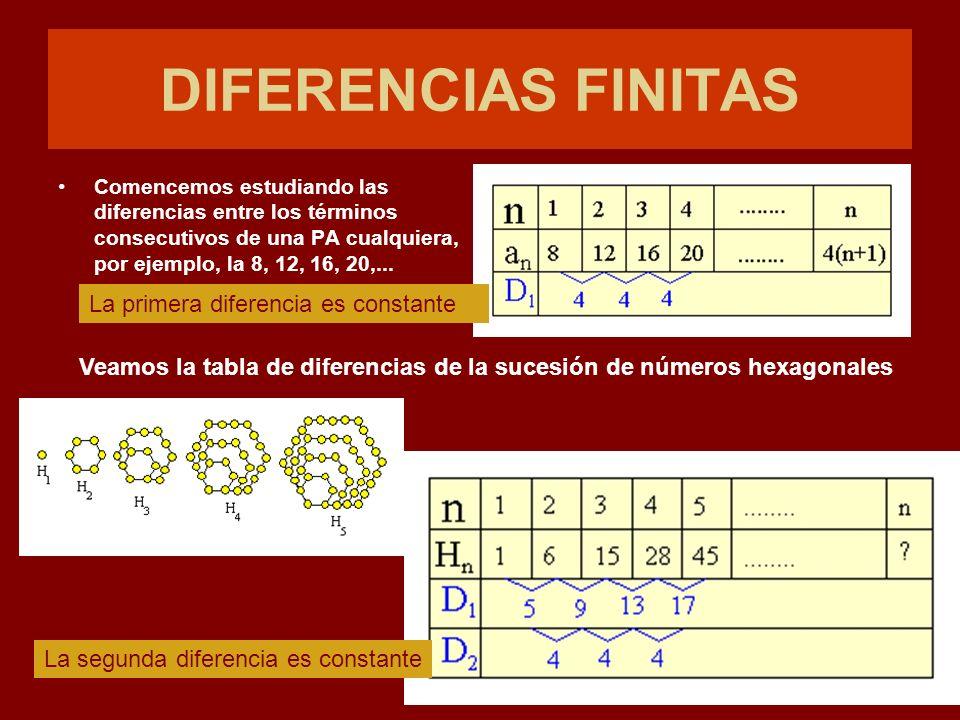 DIFERENCIAS FINITAS Comencemos estudiando las diferencias entre los términos consecutivos de una PA cualquiera, por ejemplo, la 8, 12, 16, 20,... Veam