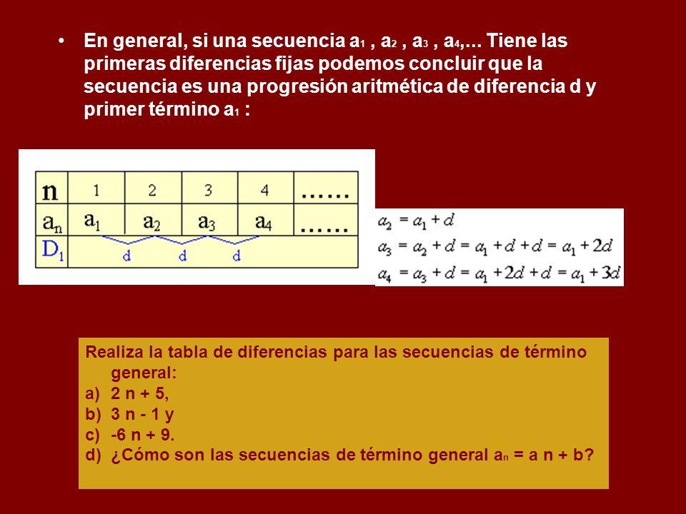 En general, si una secuencia a 1, a 2, a 3, a 4,... Tiene las primeras diferencias fijas podemos concluir que la secuencia es una progresión aritmétic