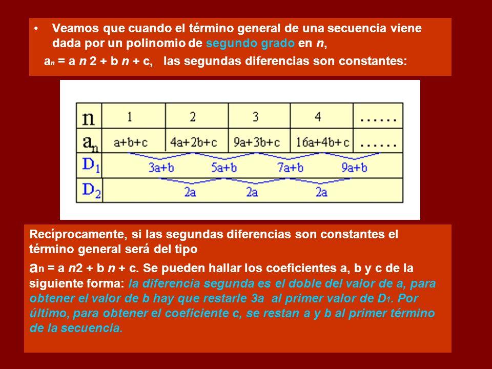Veamos que cuando el término general de una secuencia viene dada por un polinomio de segundo grado en n, a n = a n 2 + b n + c, las segundas diferencias son constantes: Recíprocamente, si las segundas diferencias son constantes el término general será del tipo a n = a n2 + b n + c.