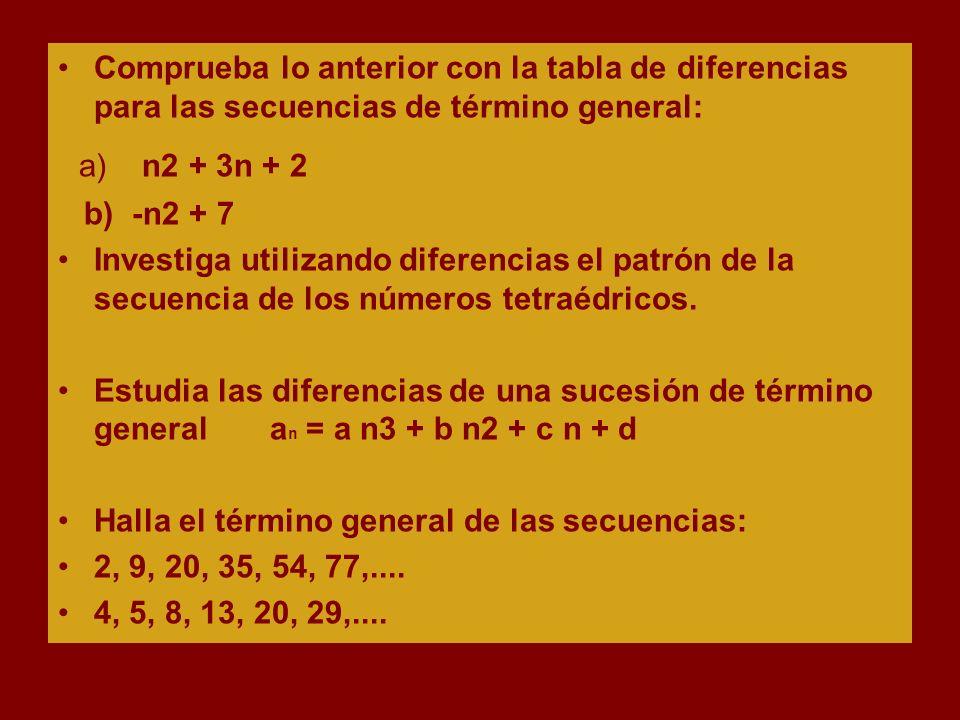 Comprueba lo anterior con la tabla de diferencias para las secuencias de término general: a) n2 + 3n + 2 b) -n2 + 7 Investiga utilizando diferencias el patrón de la secuencia de los números tetraédricos.