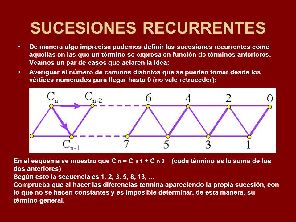 SUCESIONES RECURRENTES De manera algo imprecisa podemos definir las sucesiones recurrentes como aquellas en las que un término se expresa en función de términos anteriores.