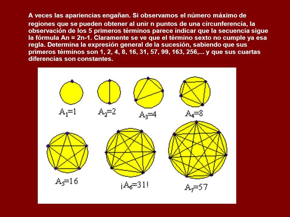 A veces las apariencias engañan. Si observamos el número máximo de regiones que se pueden obtener al unir n puntos de una circunferencia, la observaci